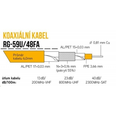 Koaxiální kabel RG-59U/48FA 6 mm, trojité stínění, impedance 75 Ohm, PE venkovní, černý, cívka 305m