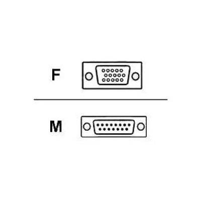Canon LV-AD02 VGA/MAC adaptér