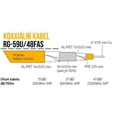 Koaxiální kabel RG-59U/48FAS 5 mm, trojité stínění, impedance 75 Ohm, PVC, bílý, cívka 100m