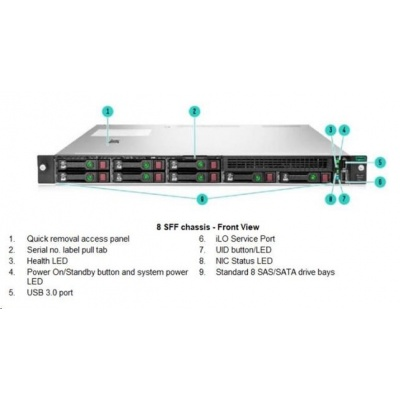 HPE PL DL160g10 4208 (2.1G/8C/11M/2400) 2x16G P408i-a 2Gssb 8SFF NC2x1Gb 500W1/2 EIR 1U NBD333