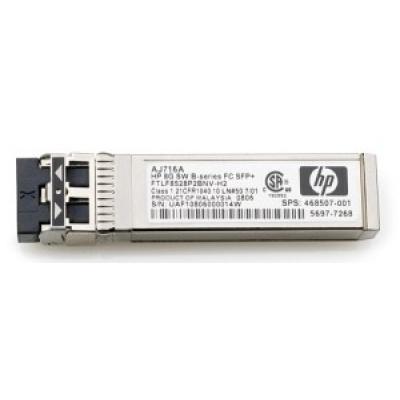 HPE MSA 8Gb Short Wave Fibre Channel SFP+ 4-pack Transceiver
